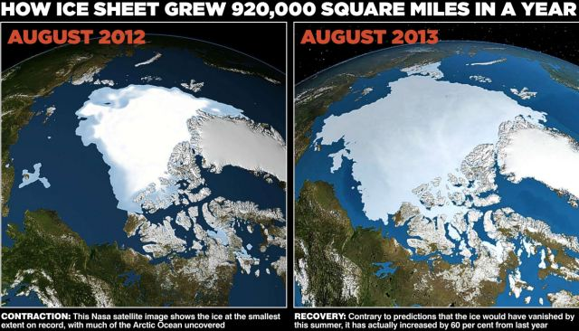 Global Warming is Unfactual   The Inconvenient Facts For Global ...